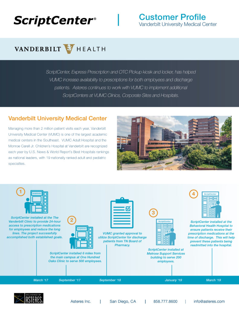 VUMC Expands ScriptCenter for Employees and Discharge